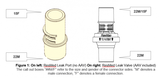 What are the differences between the Resmed leak port and the Resmed leak valve2 - ResMed