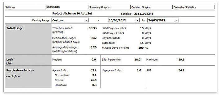big-data-ResScan-statistics-ResMed