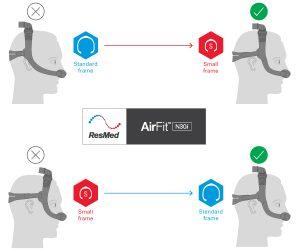 AirFitN30i starter pack graph resmed blog