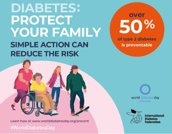 Diabetes comorbidity with Sleep Apnoea ResMed UK